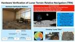 Hardware Verification of Lunar Terrain Relative Navigation by Sam Christensen