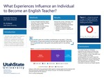 What Experiences Influence Individuals to Become an English Teacher?
