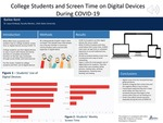 College Students and Screen Time on Digital Devices During COVID-19