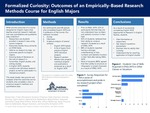Formalized Curiosity: Outcomes of an Empirically-Based Research Methods Course for English Majors